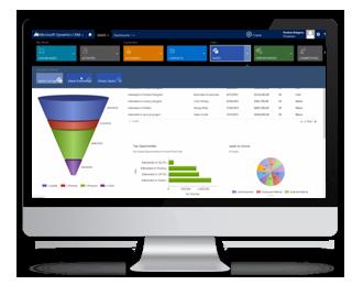 Dynamics CRM eCommerce Integration